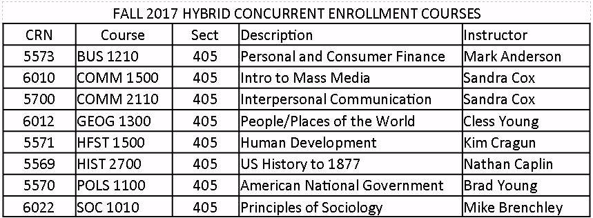 hybrid classes fall 2017