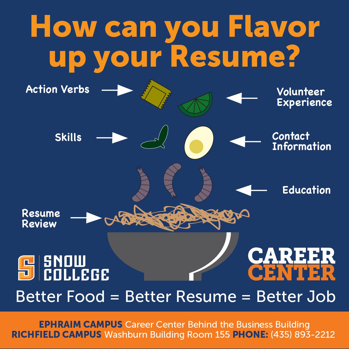 Better Food = Better Resume = Better Job